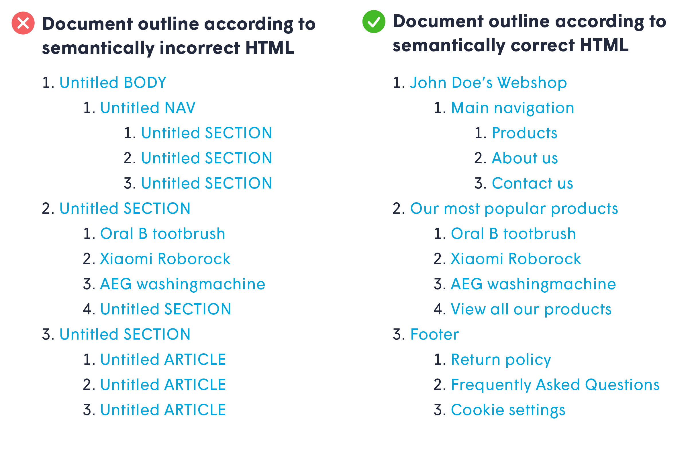 Example of how semantically incorrect HTML negatively affects the document outline of a web application.